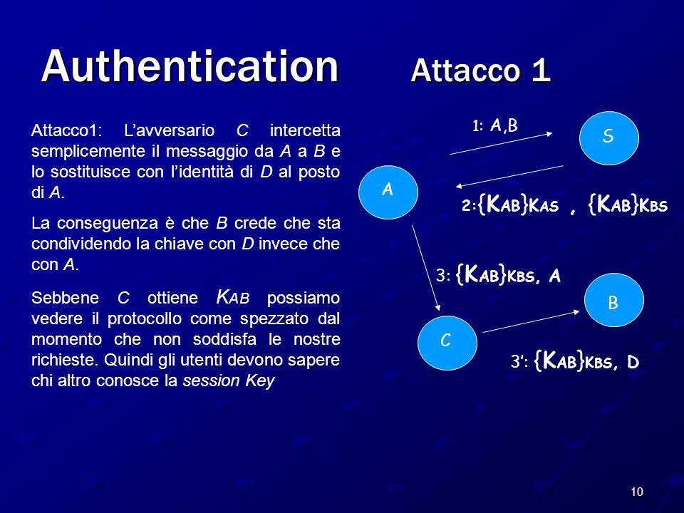 10 Authentication Attacco 1 A B S 2: {K AB } K AS, {K AB } K BS 1 : A,B 3: {K AB } K BS, A C 3': {K AB } K BS, D Attacco1: L'avversario C intercetta semplicemente il messaggio da A a B e lo sostituisce con l'identità di D al posto di A.