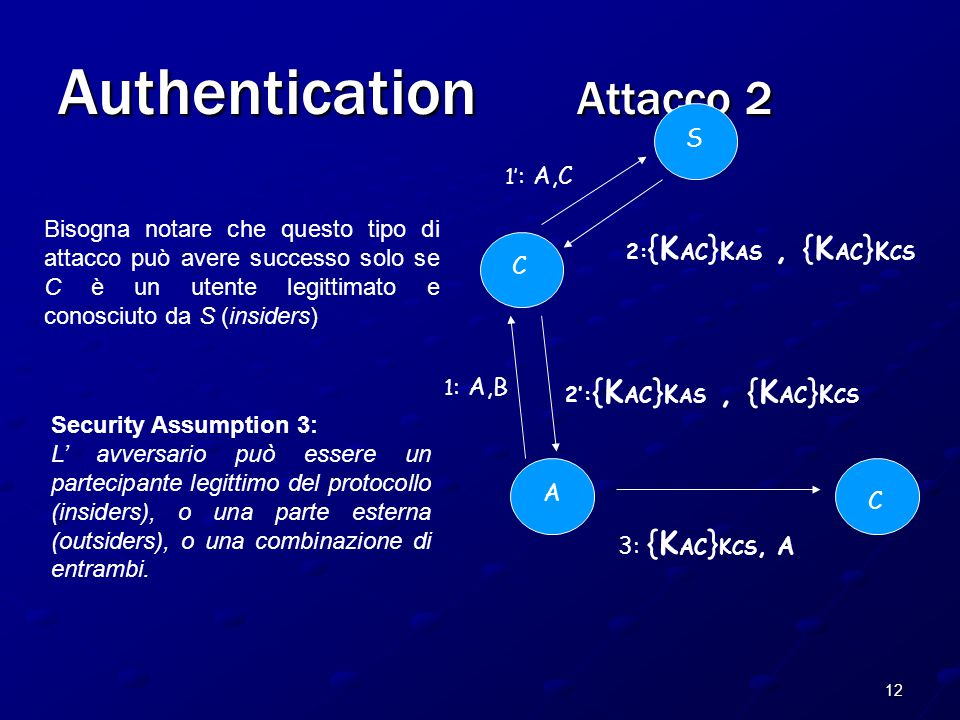 12 Authentication Attacco 2 A C S 2: {K AC } K AS, {K AC } K CS 1 : A,B 3: {K AC } K CS, A C 1' : A,C 2': {K AC } K AS, {K AC } K CS Bisogna notare ch