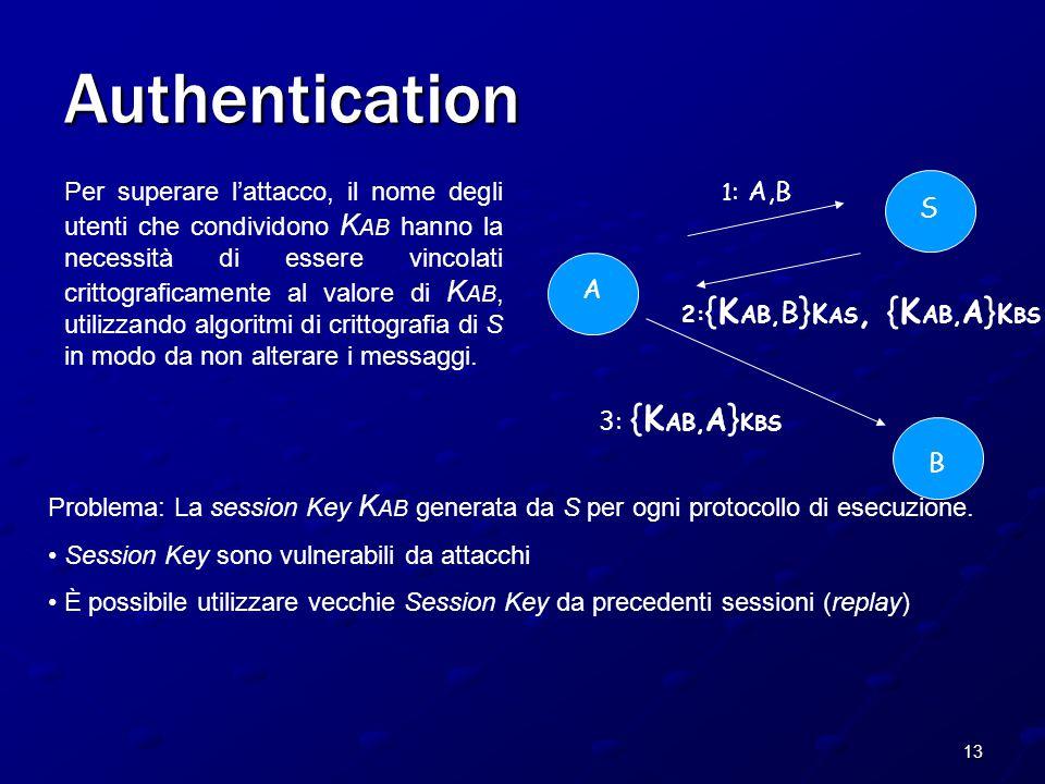 13 Authentication A B S 2: {K AB, B } K AS, {K AB, A } K BS 1 : A,B 3: {K AB, A } K BS Per superare l'attacco, il nome degli utenti che condividono K AB hanno la necessità di essere vincolati crittograficamente al valore di K AB, utilizzando algoritmi di crittografia di S in modo da non alterare i messaggi.