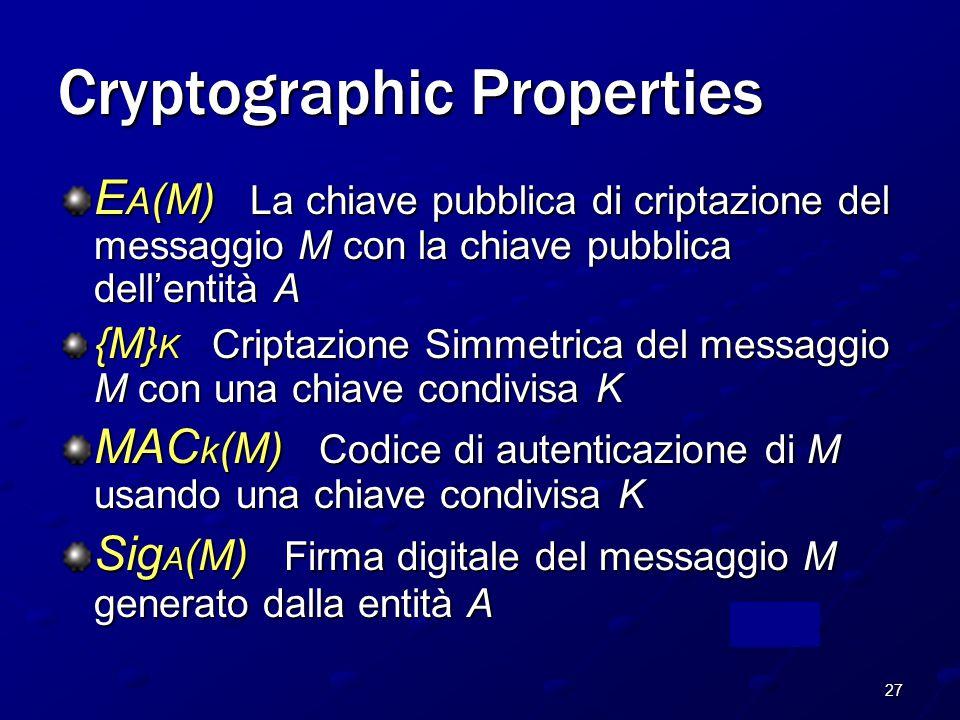 27 Cryptographic Properties E A (M) La chiave pubblica di criptazione del messaggio M con la chiave pubblica dell'entità A {M} K Criptazione Simmetrica del messaggio M con una chiave condivisa K MAC k (M) Codice di autenticazione di M usando una chiave condivisa K Sig A (M) Firma digitale del messaggio M generato dalla entità A