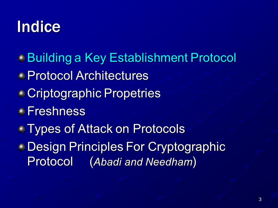 44 Indice Building a Key Establishment Protocol Protocol Architectures Criptographic Propetries Freshness Types of Attack on Protocols Design Principles For Cryptographic Protocol ( Adabi e Needham )