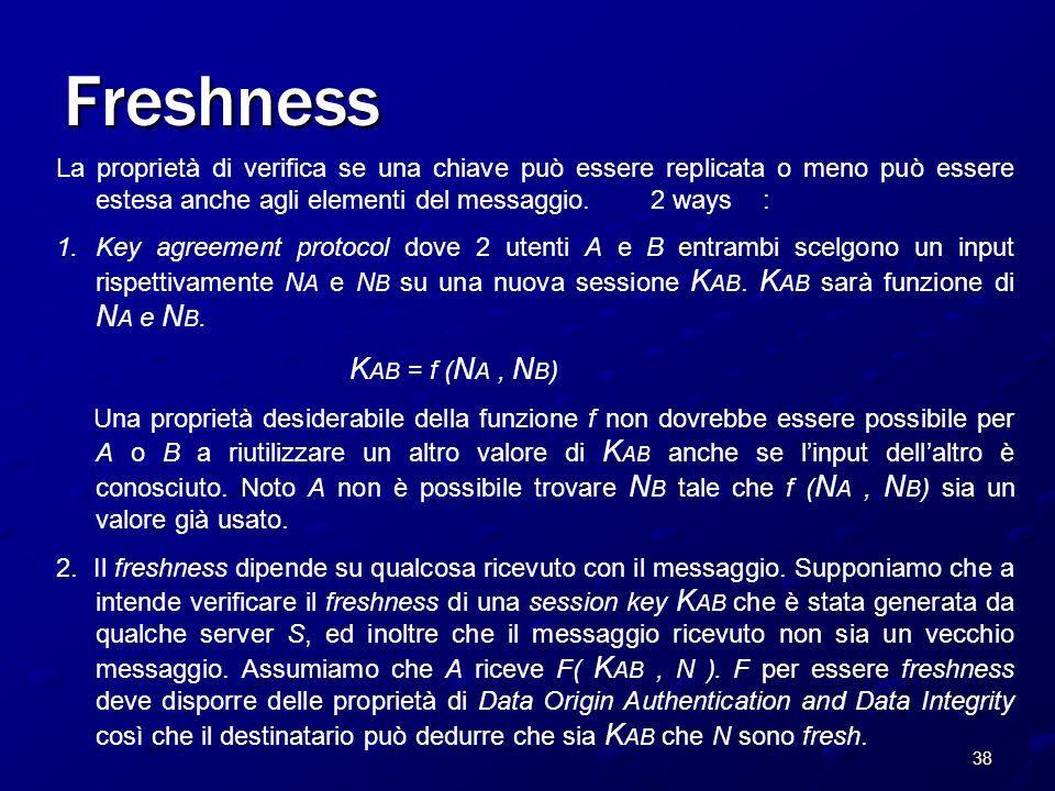 38 Freshness La proprietà di verifica se una chiave può essere replicata o meno può essere estesa anche agli elementi del messaggio.