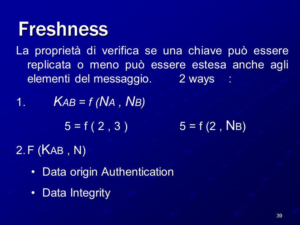 39 Freshness La proprietà di verifica se una chiave può essere replicata o meno può essere estesa anche agli elementi del messaggio.
