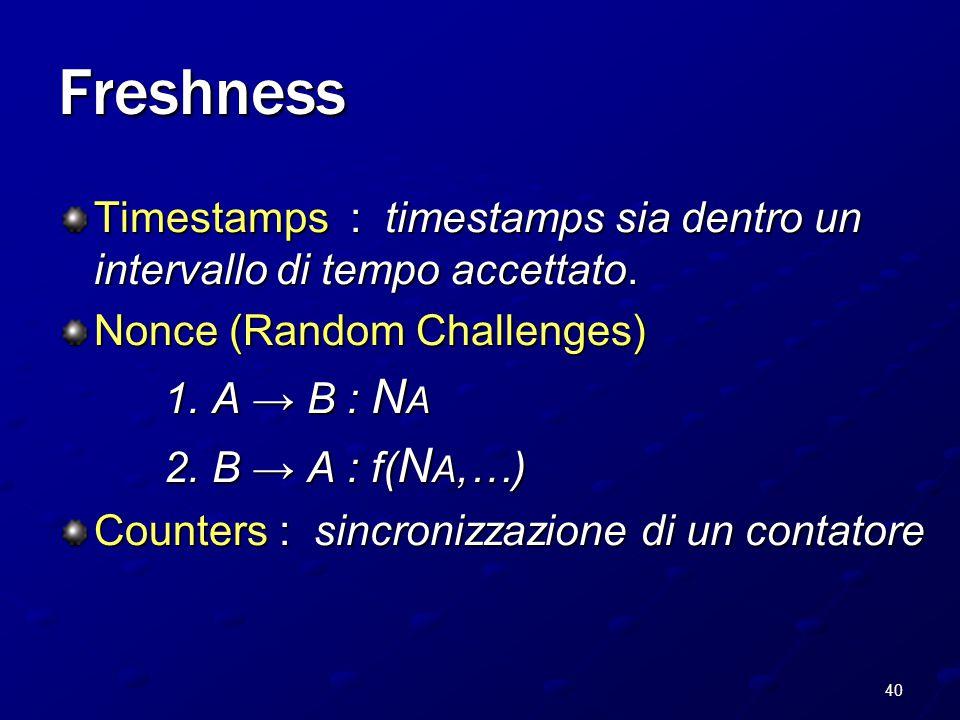 40 Freshness Timestamps : timestamps sia dentro un intervallo di tempo accettato.