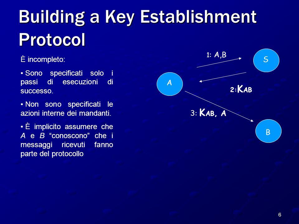 7 Confidentiality A B S 2: K AB 1 : A,B 3: K AB, A Problema: La session Key K AB deve essere trasportata da A a B e non da altre entità Security Assumption 1: L'avversario è in grado di spiare tutti i messaggi in un cryptographic protocol Al fine di fornire la riservatezza è necessario usare un algoritmo di crittografia e chiavi associate.