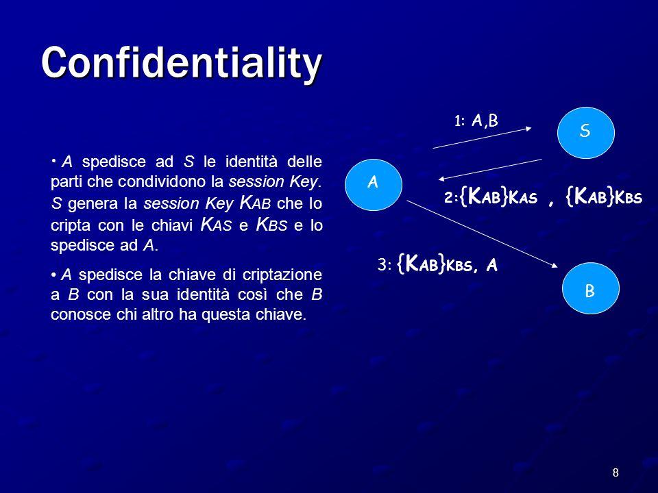 8 Confidentiality A B S 2: {K AB } K AS, {K AB } K BS 1 : A,B 3: {K AB } K BS, A A spedisce ad S le identità delle parti che condividono la session Key.