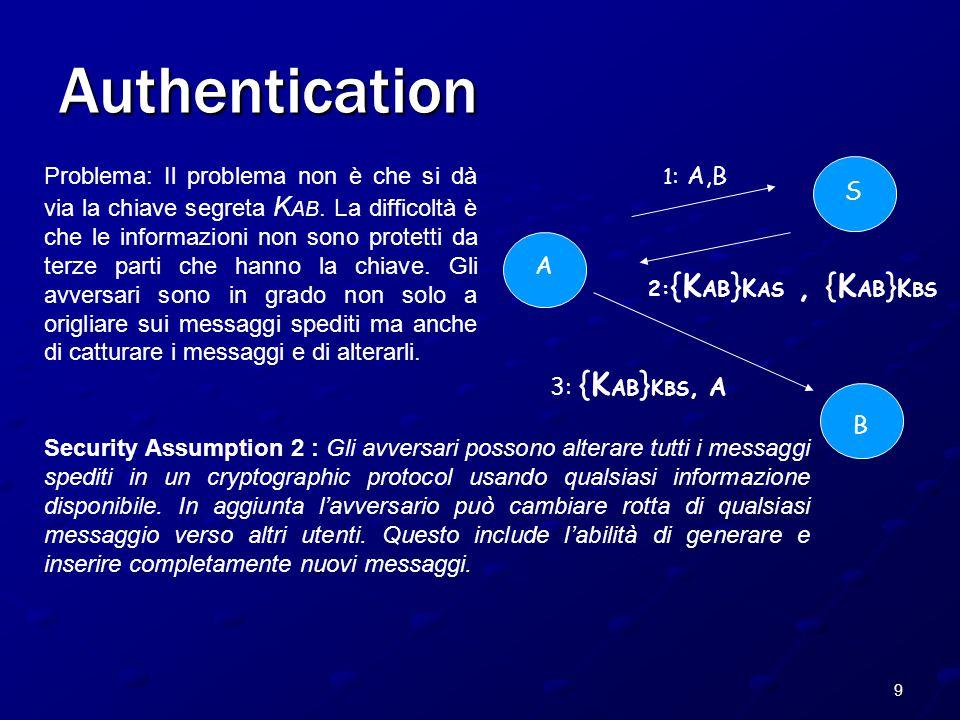 20 Exsting Cryptographic Keys 3 possibilità: I.Le entità gia condividono una chiave segreta II.Viene utilizzato un Off-line Server.