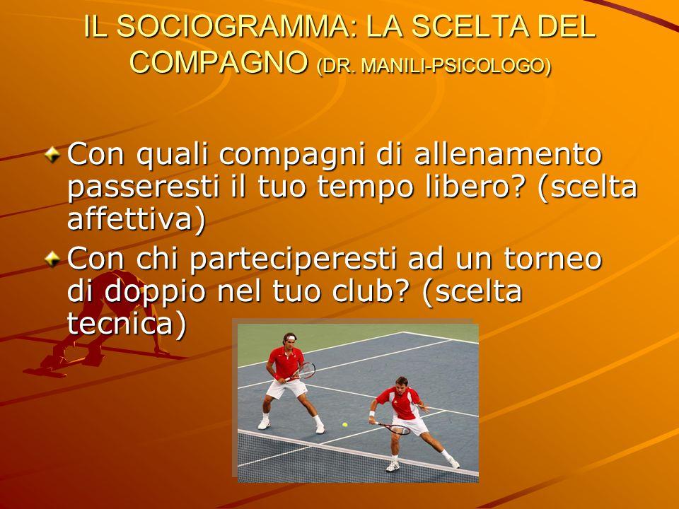 IL SOCIOGRAMMA: LA SCELTA DEL COMPAGNO (DR.