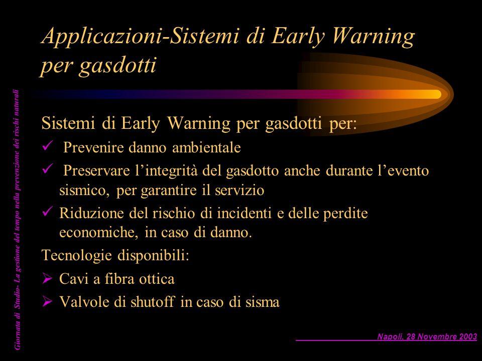 Napoli, 28 Novembre 2003 Giornata di Studio- La gestione del tempo nella prevenzione dei rischi naturali Applicazioni-Sistemi di Early Warning per gas