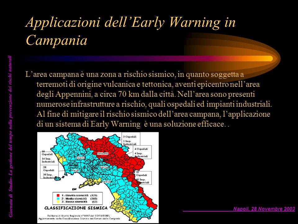 Napoli, 28 Novembre 2003 Giornata di Studio- La gestione del tempo nella prevenzione dei rischi naturali Applicazioni dell'Early Warning in Campania L