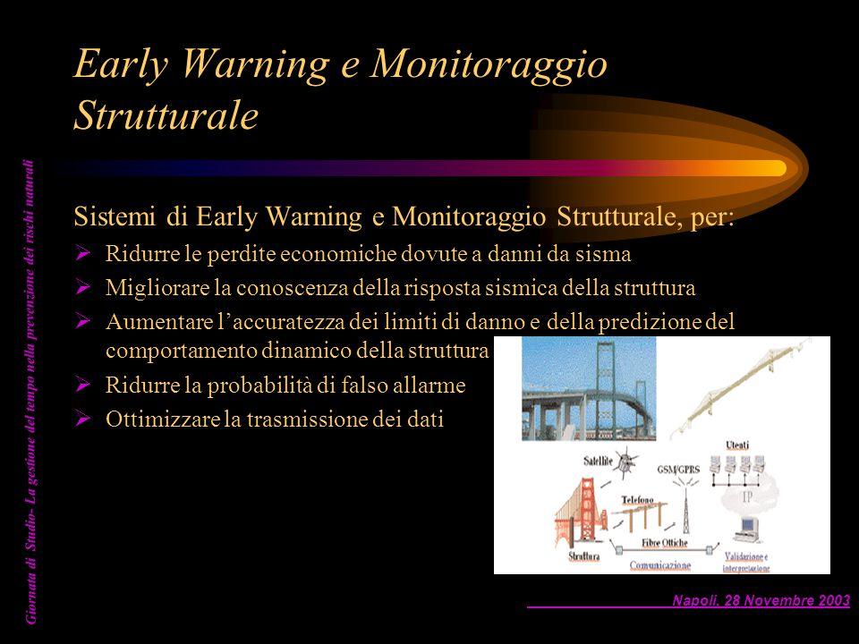 Napoli, 28 Novembre 2003 Giornata di Studio- La gestione del tempo nella prevenzione dei rischi naturali Early Warning e Monitoraggio Strutturale Sist