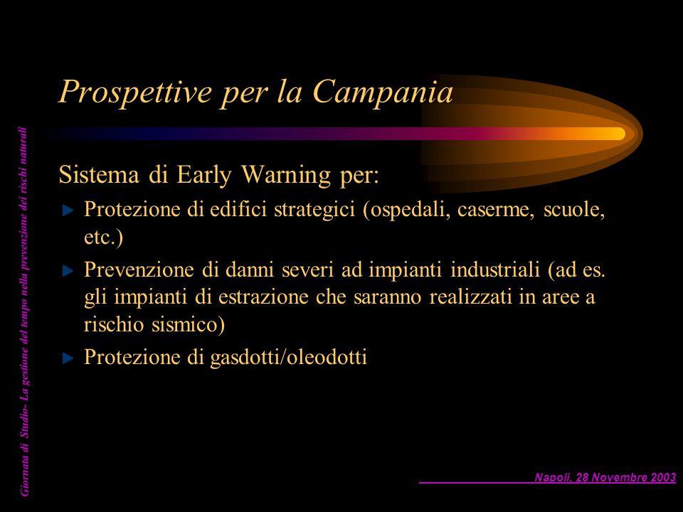 Napoli, 28 Novembre 2003 Giornata di Studio- La gestione del tempo nella prevenzione dei rischi naturali Prospettive per la Campania Sistema di Early