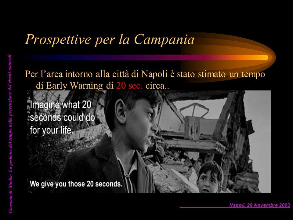 Napoli, 28 Novembre 2003 Giornata di Studio- La gestione del tempo nella prevenzione dei rischi naturali Prospettive per la Campania Per l'area intorn