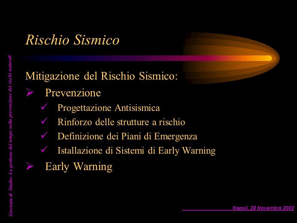 Napoli, 28 Novembre 2003 Giornata di Studio- La gestione del tempo nella prevenzione dei rischi naturali Rischio Sismico Mitigazione del Rischio Sismi