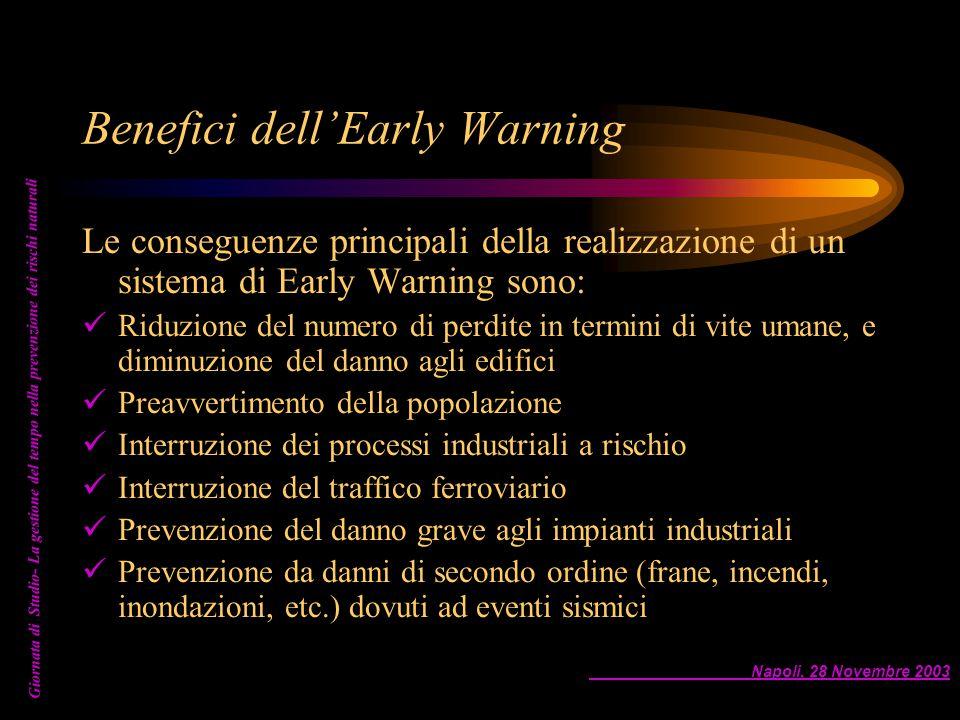 Napoli, 28 Novembre 2003 Giornata di Studio- La gestione del tempo nella prevenzione dei rischi naturali Benefici dell'Early Warning Le conseguenze pr