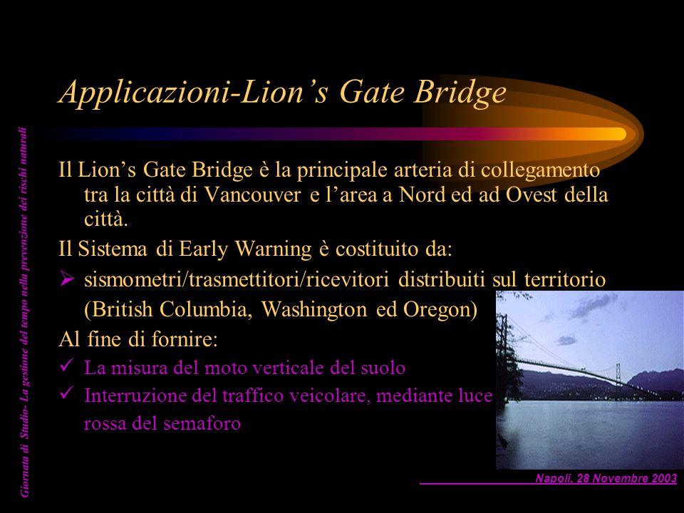 Napoli, 28 Novembre 2003 Giornata di Studio- La gestione del tempo nella prevenzione dei rischi naturali Applicazioni-Lion's Gate Bridge Il Lion's Gat