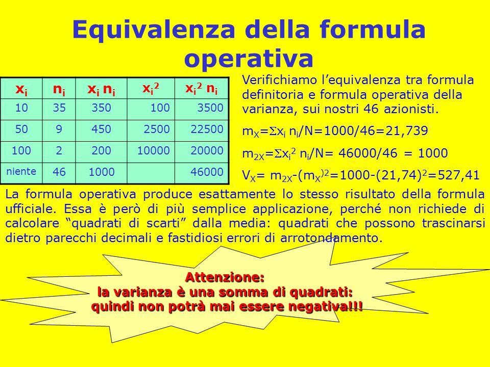 Equivalenza della formula operativa xixi nini x i n i xi2xi2 x i 2 n i 10353501003500 509450250022500 10022001000020000 niente 46100046000 Verifichiamo l'equivalenza tra formula definitoria e formula operativa della varianza, sui nostri 46 azionisti.