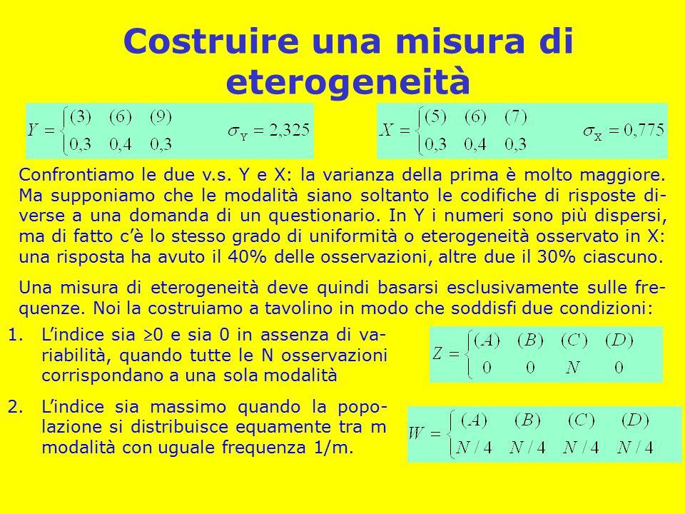 Costruire una misura di eterogeneità Confrontiamo le due v.s.