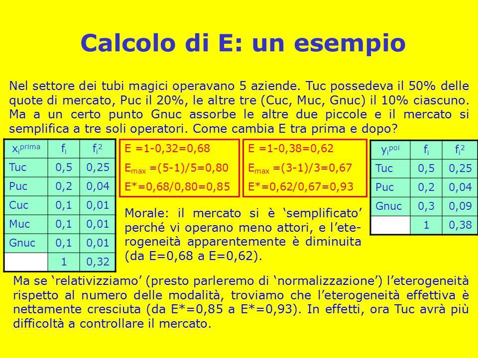Calcolo di E: un esempio Nel settore dei tubi magici operavano 5 aziende. Tuc possedeva il 50% delle quote di mercato, Puc il 20%, le altre tre (Cuc,