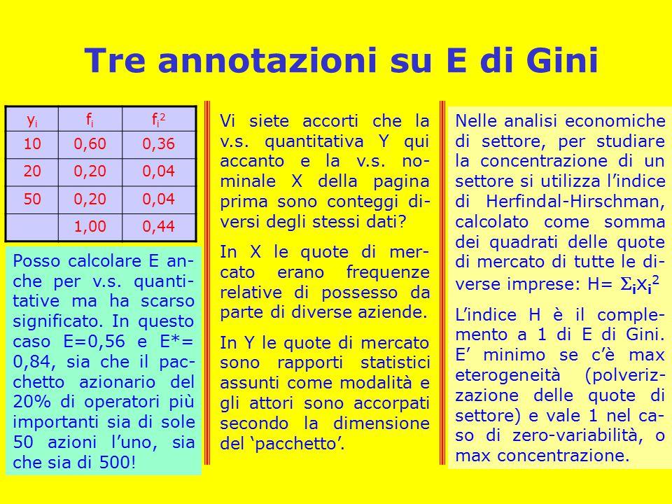 Tre annotazioni su E di Gini yiyi fifi fi2fi2 100,600,36 200,200,04 500,200,04 1,000,44 Posso calcolare E an- che per v.s.