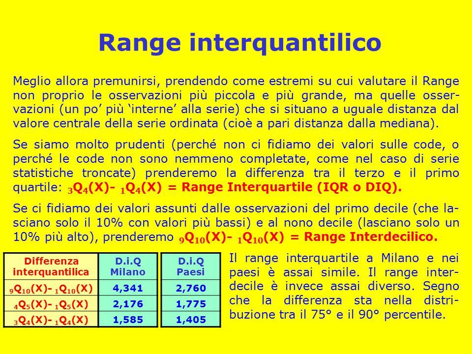 Range interquantilico Meglio allora premunirsi, prendendo come estremi su cui valutare il Range non proprio le osservazioni più piccola e più grande, ma quelle osser- vazioni (un po' più 'interne' alla serie) che si situano a uguale distanza dal valore centrale della serie ordinata (cioè a pari distanza dalla mediana).