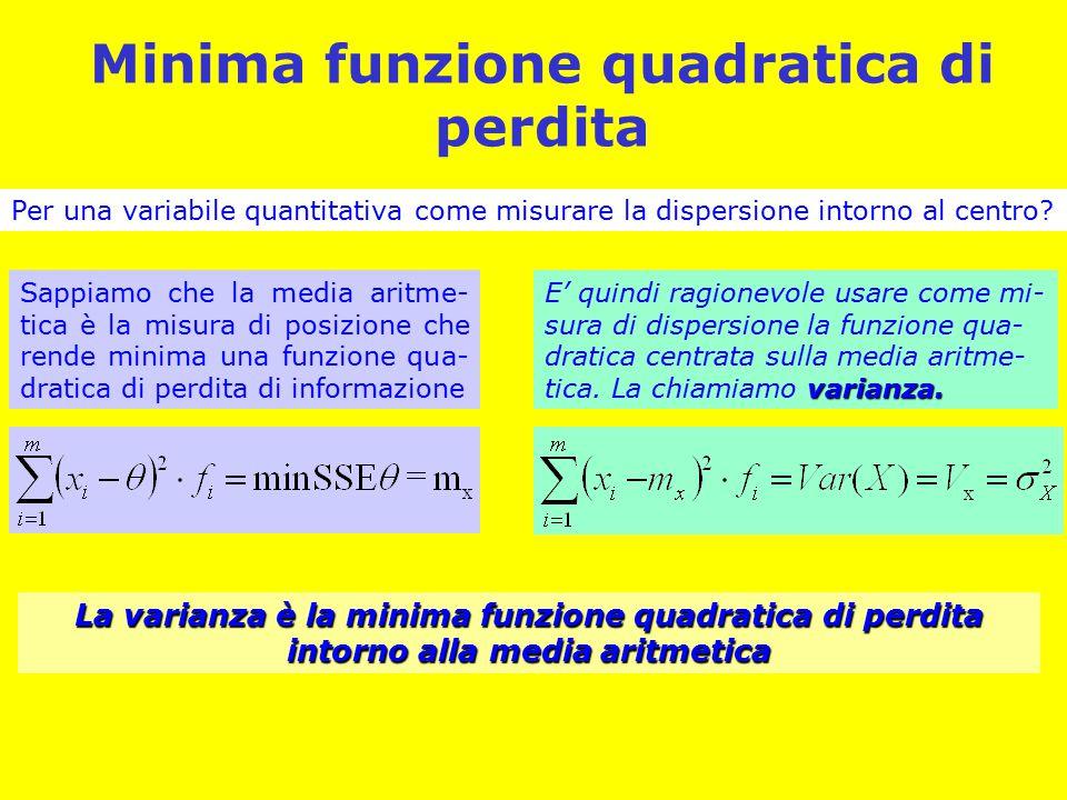 Minima funzione quadratica di perdita Sappiamo che la media aritme- tica è la misura di posizione che rende minima una funzione qua- dratica di perdita di informazione La varianza è la minima funzione quadratica di perdita intorno alla media aritmetica varianza.