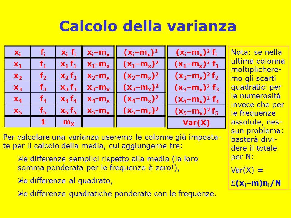 Calcolo della varianza xixi fifi x i f i x1x1 f1f1 x 1 f 1 x2x2 f2f2 x 2 f 2 x3x3 f3f3 x 3 f 3 x4x4 f4f4 x 4 f 4 x5x5 f5f5 x 5 f 5 1mXmX x i –m x x 1 -m x x 2 -m x x 3 -m x x 4 -m x x 5 -m x Per calcolare una varianza useremo le colonne già imposta- te per il calcolo della media, cui aggiungerne tre:  le differenze semplici rispetto alla media (la loro somma ponderata per le frequenze è zero!),  le differenze al quadrato,  le differenze quadratiche ponderate con le frequenze.