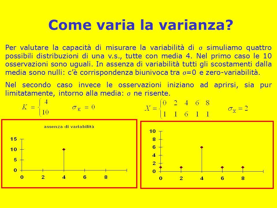Come varia la varianza? Per valutare la capacità di misurare la variabilità di  simuliamo quattro possibili distribuzioni di una v.s., tutte con medi