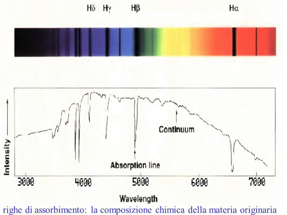 righe di assorbimento: la composizione chimica della materia originaria