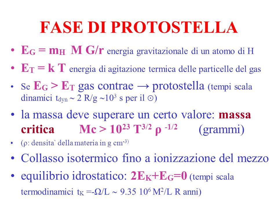 FASE DI PROTOSTELLA E G = m H M G/r energia gravitazionale di un atomo di H E T = k T energia di agitazione termica delle particelle del gas Se E G >
