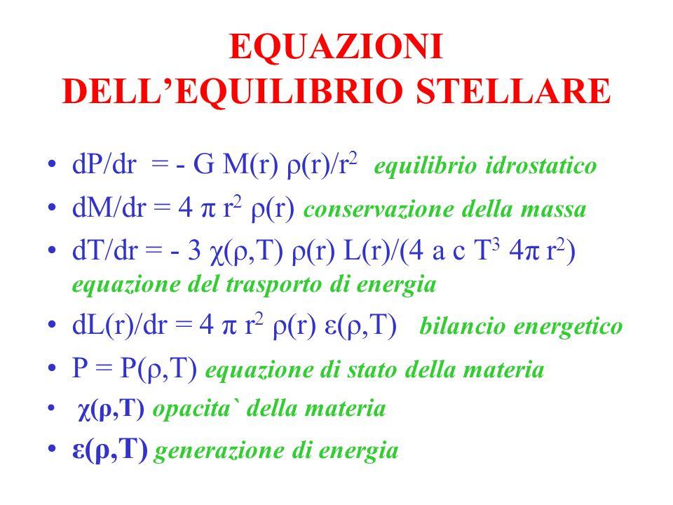 EQUAZIONI DELL'EQUILIBRIO STELLARE dP/dr = - G M(r) ρ(r)/r 2 equilibrio idrostatico dM/dr = 4 π r 2 ρ(r) conservazione della massa dT/dr = - 3 χ(ρ,T)