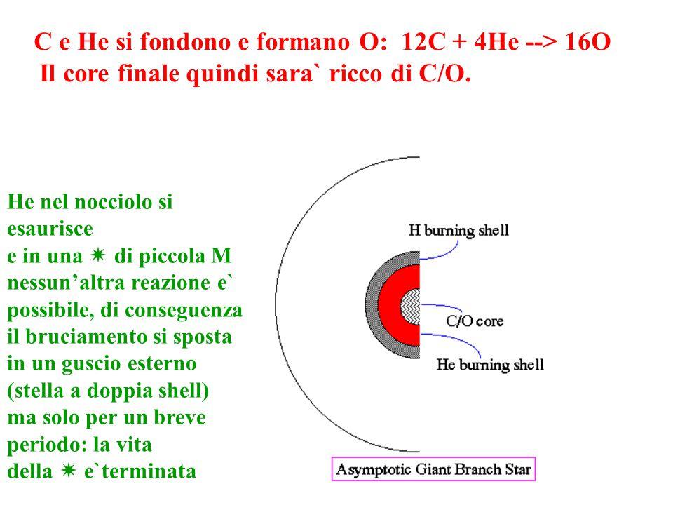 C e He si fondono e formano O: 12C + 4He --> 16O Il core finale quindi sara` ricco di C/O. He nel nocciolo si esaurisce e in una  di piccola M nessun