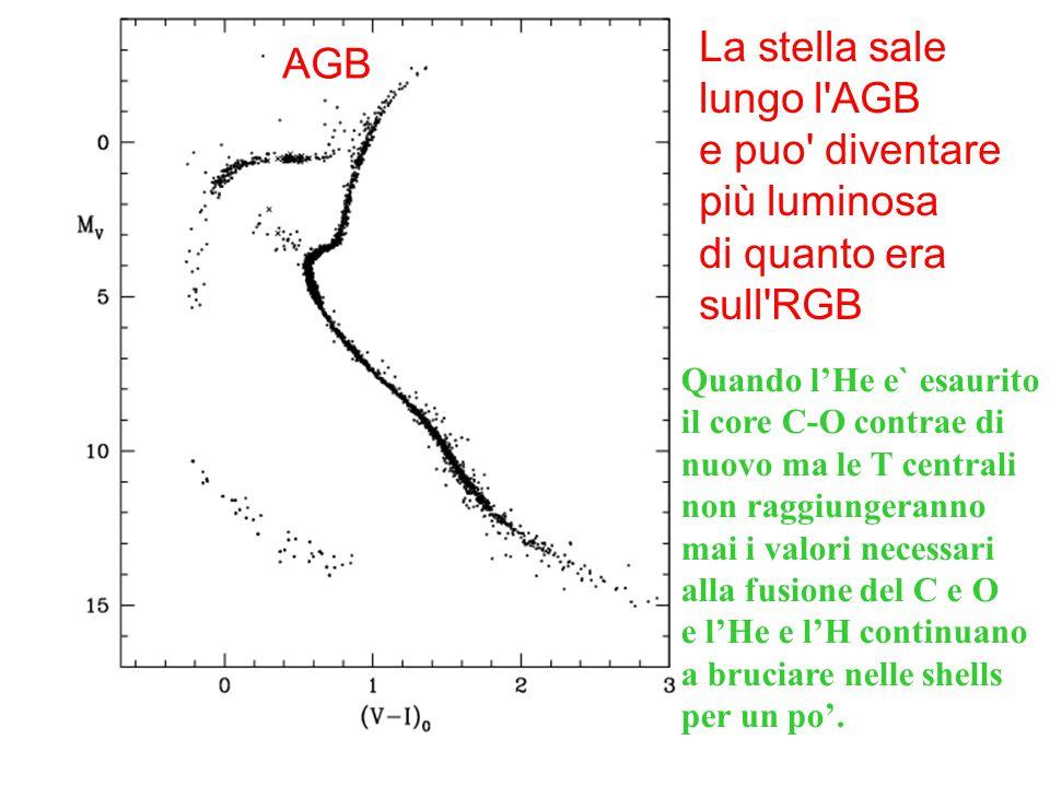 AGB La stella sale lungo l'AGB e puo' diventare più luminosa di quanto era sull'RGB Quando l'He e` esaurito il core C-O contrae di nuovo ma le T centr