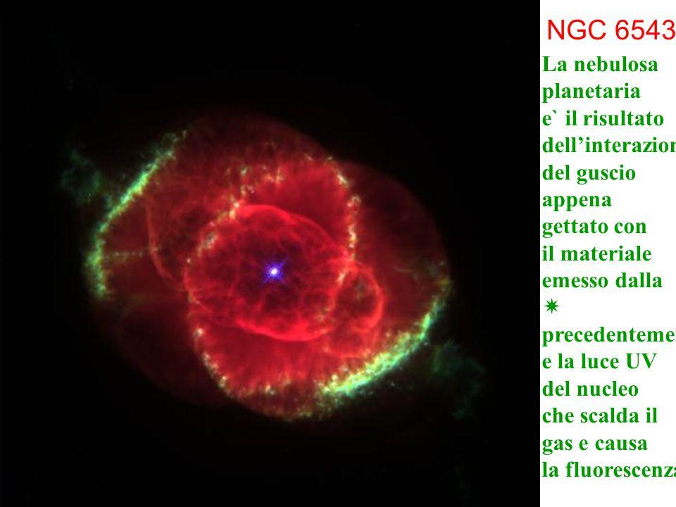 NGC 6543 La nebulosa planetaria e` il risultato dell'interazione del guscio appena gettato con il materiale emesso dalla  precedentemente e la luce U