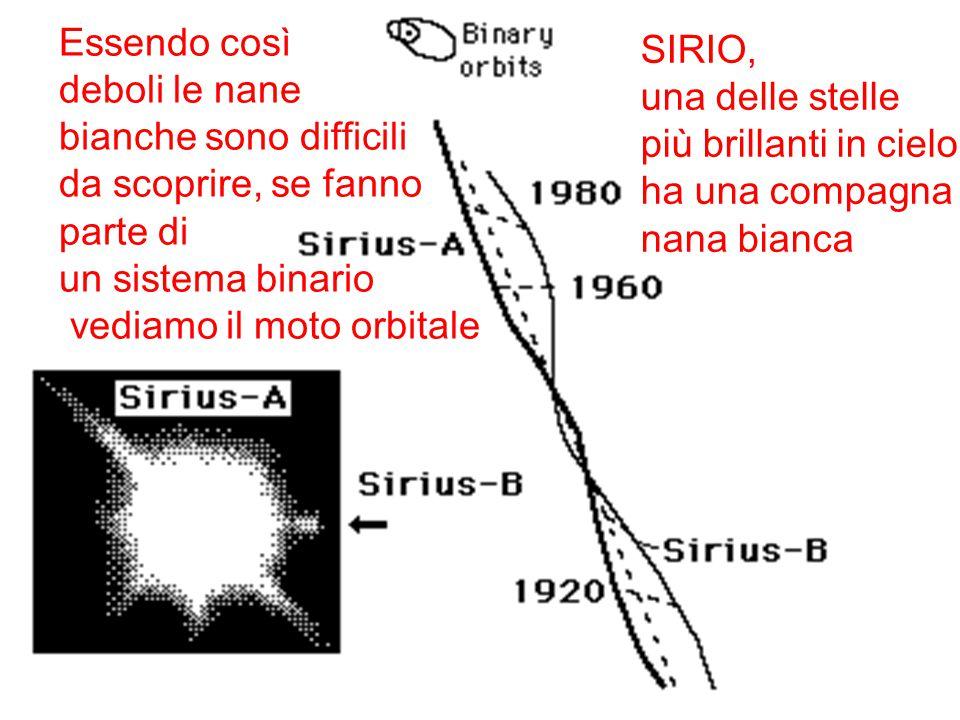 Essendo così deboli le nane bianche sono difficili da scoprire, se fanno parte di un sistema binario vediamo il moto orbitale SIRIO, una delle stelle