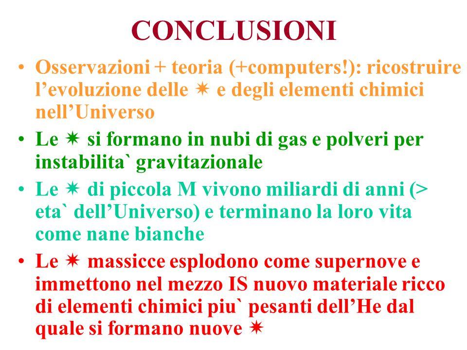 CONCLUSIONI Osservazioni + teoria (+computers!): ricostruire l'evoluzione delle  e degli elementi chimici nell'Universo Le  si formano in nubi di ga
