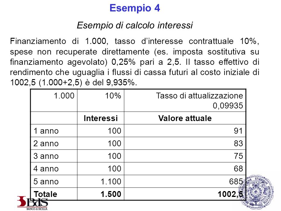 Esempio 4 Esempio di calcolo interessi Finanziamento di 1.000, tasso d'interesse contrattuale 10%, spese non recuperate direttamente (es.