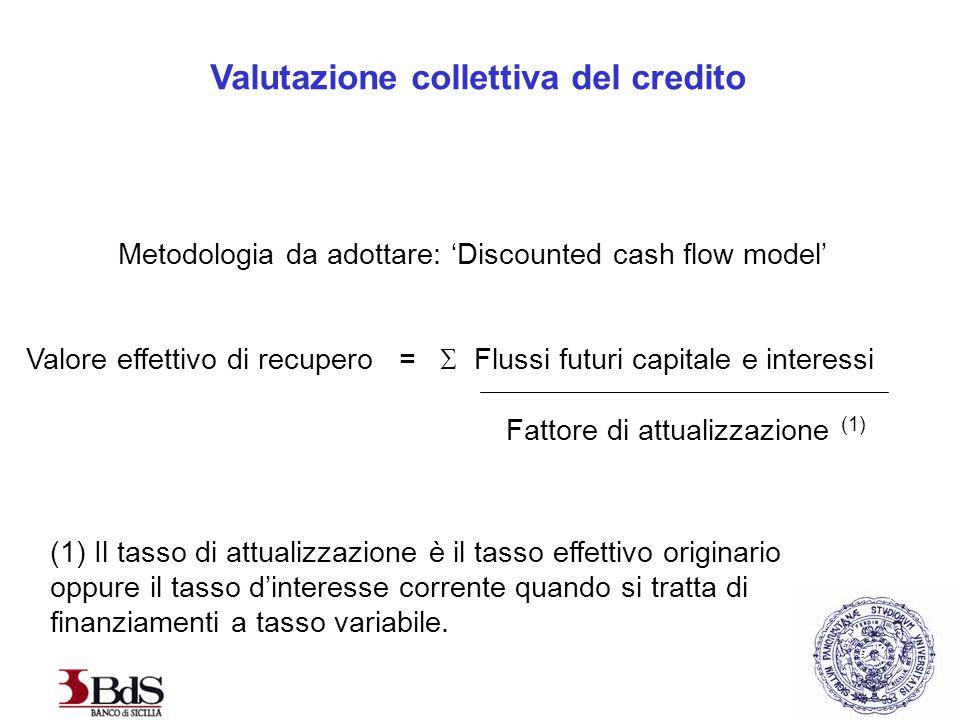 Metodologia da adottare: 'Discounted cash flow model' Valore effettivo di recupero =  Flussi futuri capitale e interessi Fattore di attualizzazione (1) (1) Il tasso di attualizzazione è il tasso effettivo originario oppure il tasso d'interesse corrente quando si tratta di finanziamenti a tasso variabile.