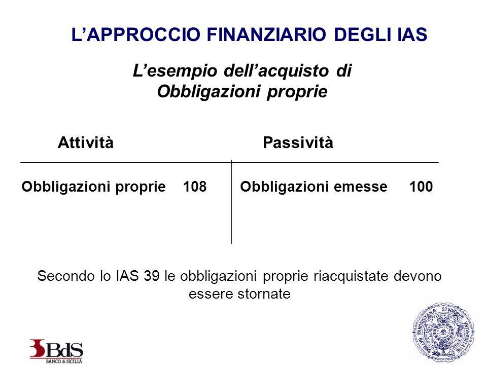 Attività Passività Obbligazioni emesse 100 L'esempio dell'acquisto di Obbligazioni proprie Secondo lo IAS 39 le obbligazioni proprie riacquistate devono essere stornate L'APPROCCIO FINANZIARIO DEGLI IAS Obbligazioni proprie 108