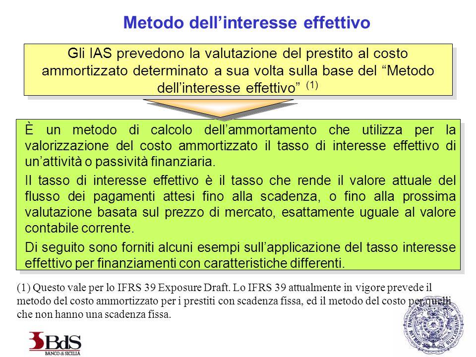 Metodo dell'interesse effettivo È un metodo di calcolo dell'ammortamento che utilizza per la valorizzazione del costo ammortizzato il tasso di interesse effettivo di un'attività o passività finanziaria.