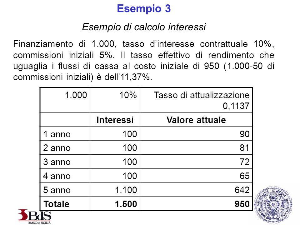 Esempio 3 Esempio di calcolo interessi Finanziamento di 1.000, tasso d'interesse contrattuale 10%, commissioni iniziali 5%.
