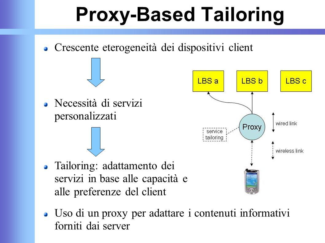 Proxy-Based Tailoring Crescente eterogeneità dei dispositivi client Necessità di servizi personalizzati Tailoring: adattamento dei servizi in base all