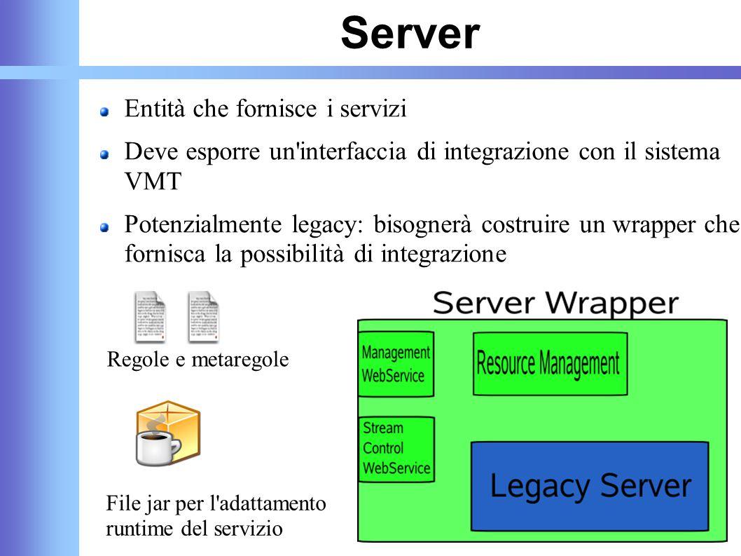 Server Entità che fornisce i servizi Deve esporre un'interfaccia di integrazione con il sistema VMT Potenzialmente legacy: bisognerà costruire un wrap