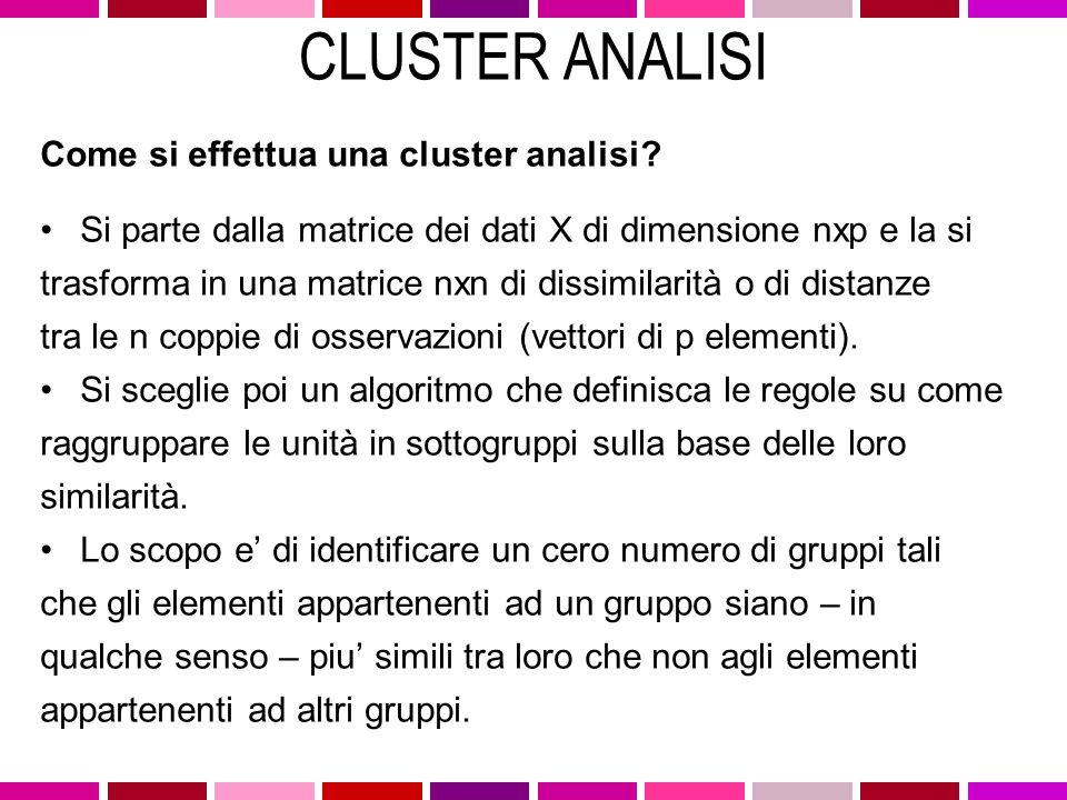 CLUSTER ANALISI Come si effettua una cluster analisi? Si parte dalla matrice dei dati X di dimensione nxp e la si trasforma in una matrice nxn di diss