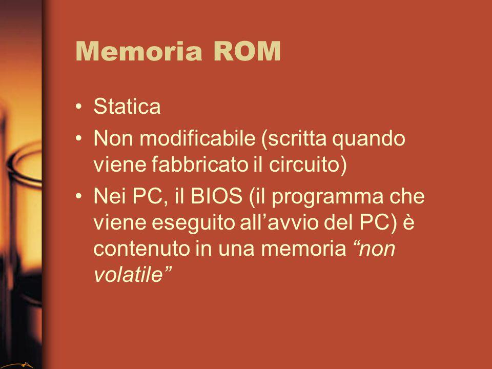 Memoria ROM Statica Non modificabile (scritta quando viene fabbricato il circuito) Nei PC, il BIOS (il programma che viene eseguito all'avvio del PC) è contenuto in una memoria non volatile