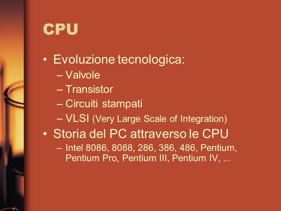 CPU Evoluzione tecnologica: –Valvole –Transistor –Circuiti stampati –VLSI (Very Large Scale of Integration) Storia del PC attraverso le CPU –Intel 8086, 8088, 286, 386, 486, Pentium, Pentium Pro, Pentium III, Pentium IV,...