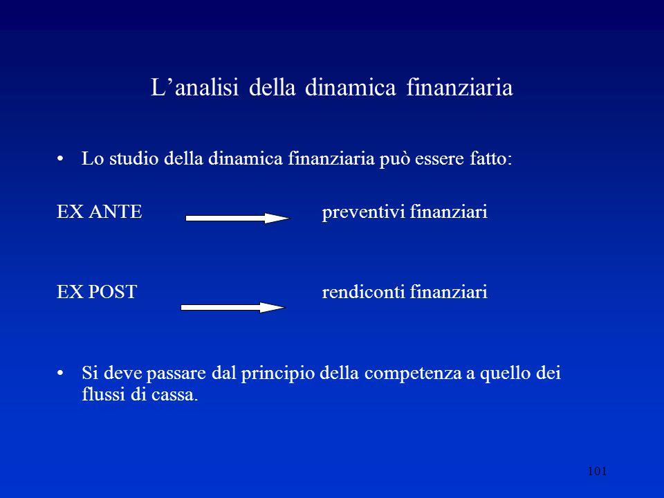 101 L'analisi della dinamica finanziaria Lo studio della dinamica finanziaria può essere fatto: EX ANTE preventivi finanziari EX POSTrendiconti finanziari Si deve passare dal principio della competenza a quello dei flussi di cassa.