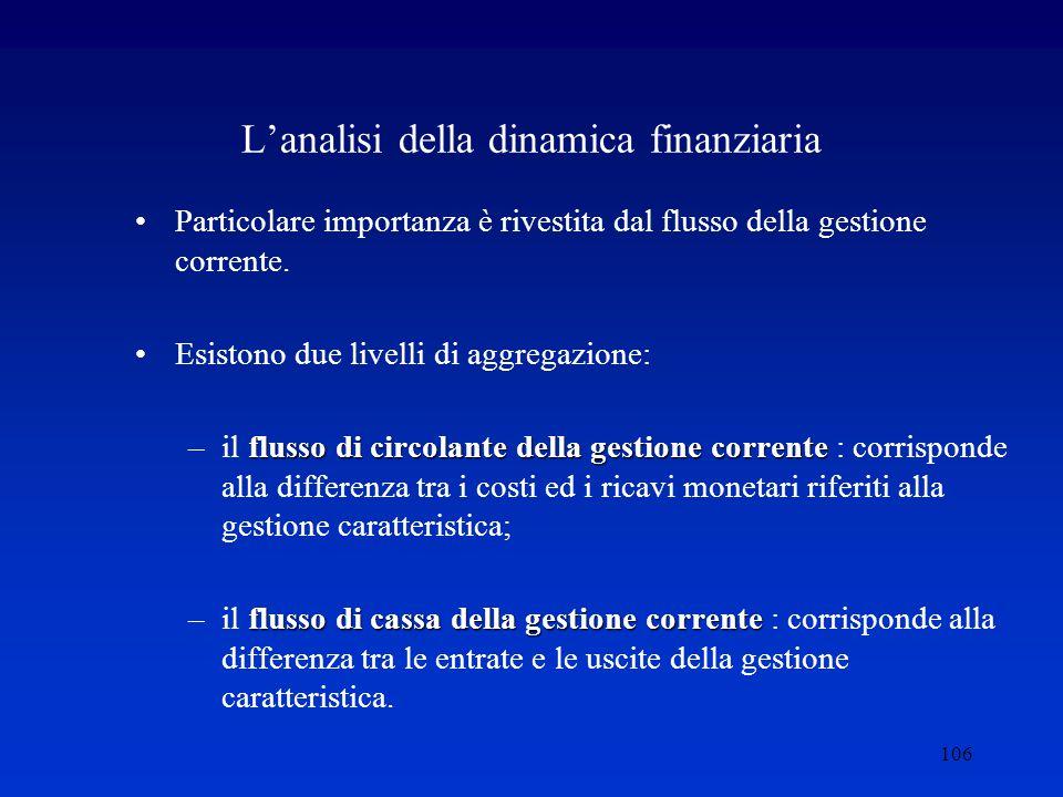 106 L'analisi della dinamica finanziaria Particolare importanza è rivestita dal flusso della gestione corrente.