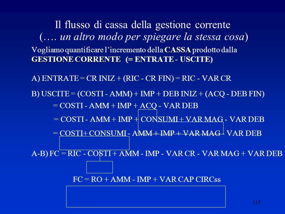 115 Il flusso di cassa della gestione corrente (….