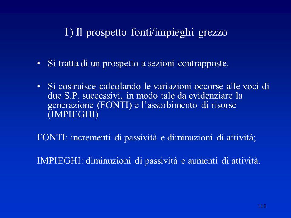 118 1) Il prospetto fonti/impieghi grezzo Si tratta di un prospetto a sezioni contrapposte.